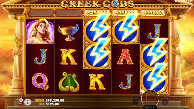 Gods Temple Deluxe Slot Machine